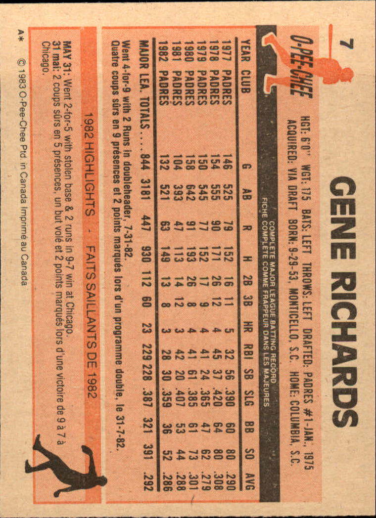 1983 O-Pee-Chee #7 Gene Richards back image