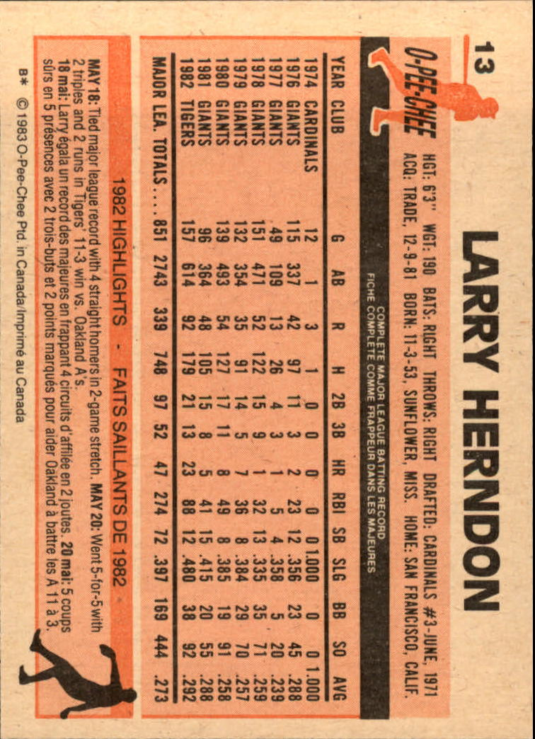 1983 O-Pee-Chee #13 Larry Herndon back image