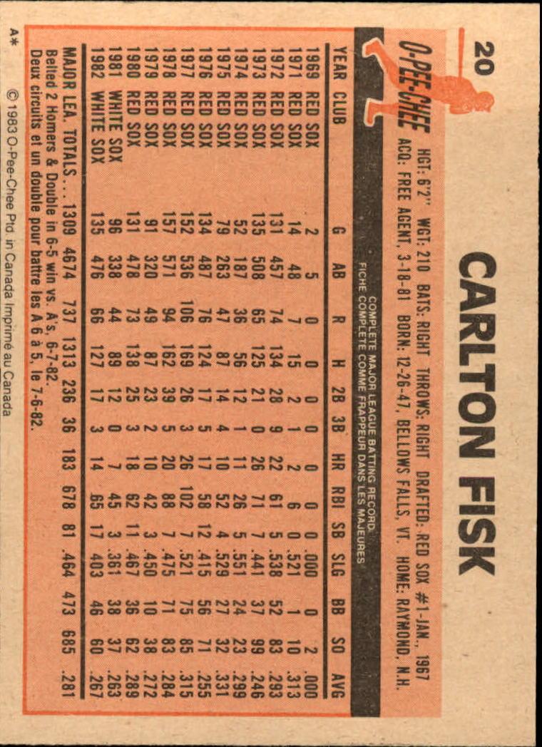 1983 O-Pee-Chee #20 Carlton Fisk back image