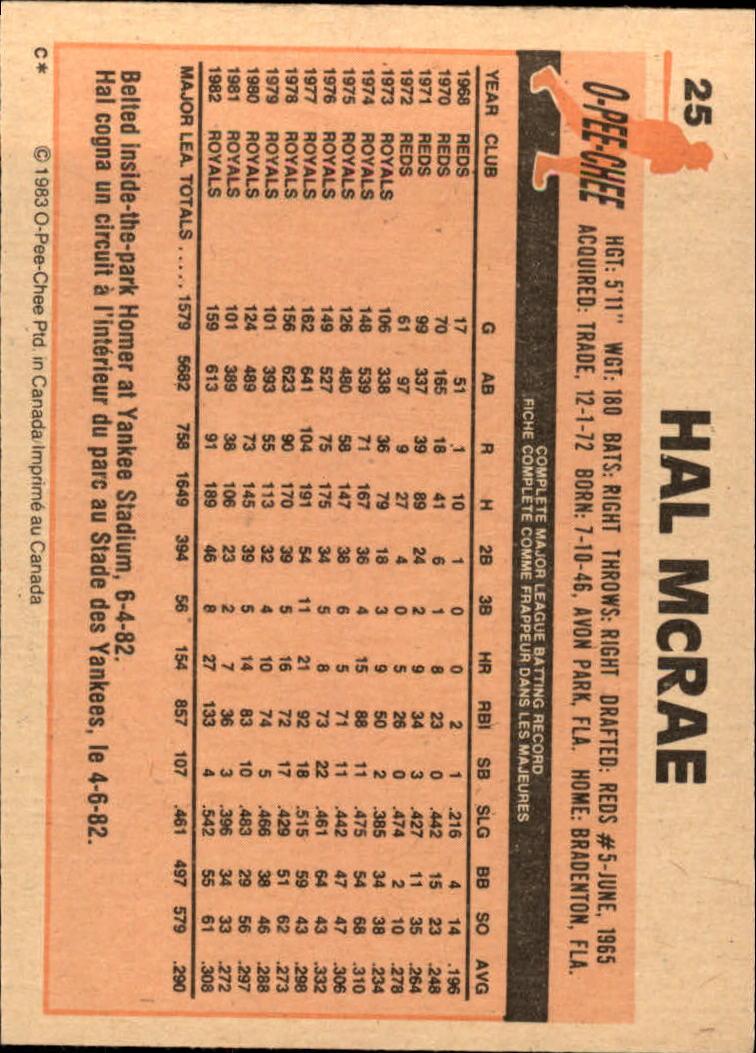 1983 O-Pee-Chee #25 Hal McRae back image