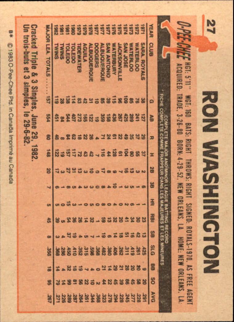 1983 O-Pee-Chee #27 Ron Washington back image
