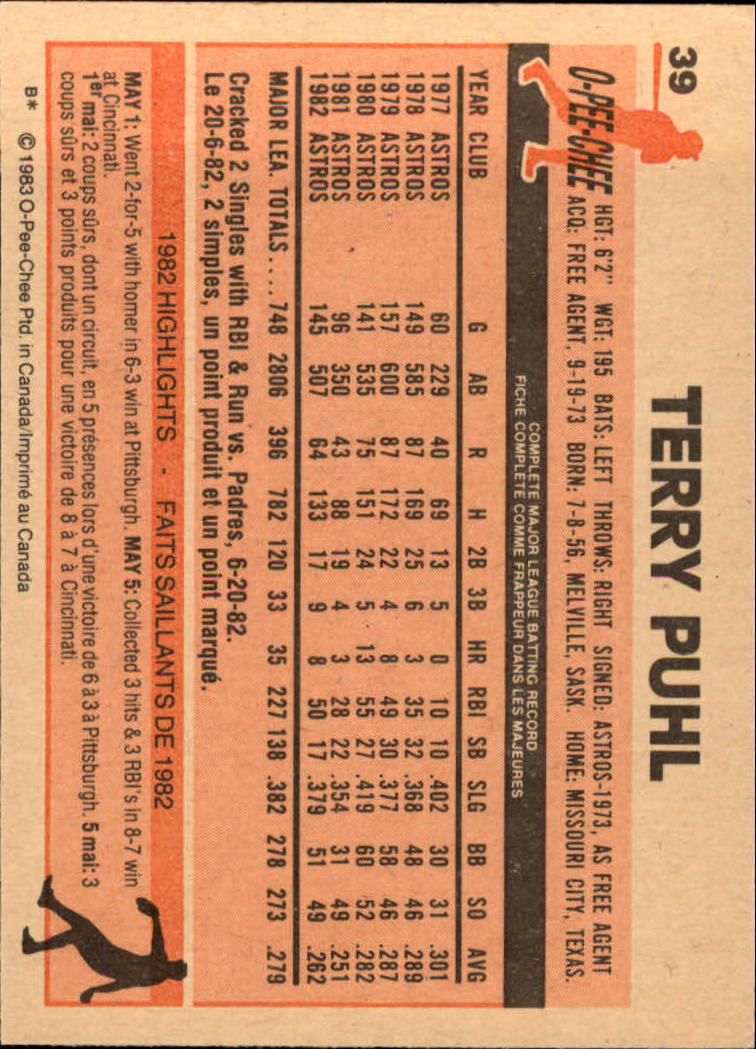 1983 O-Pee-Chee #39 Terry Puhl back image