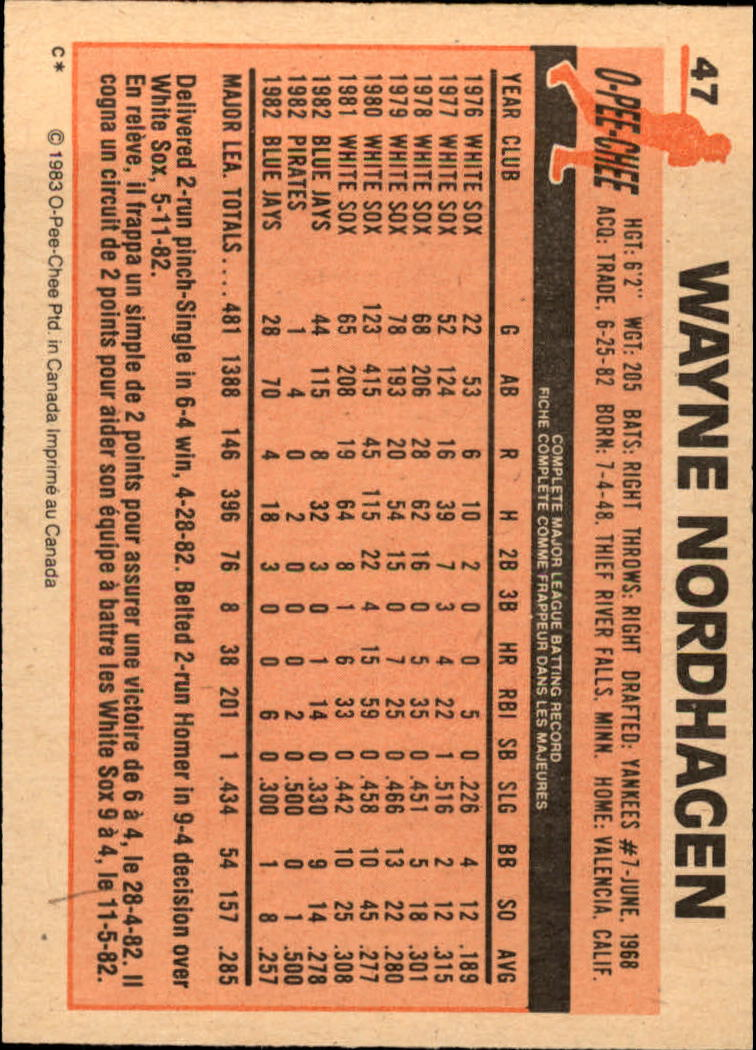 1983 O-Pee-Chee #47 Wayne Nordhagen/Now with Cubs back image