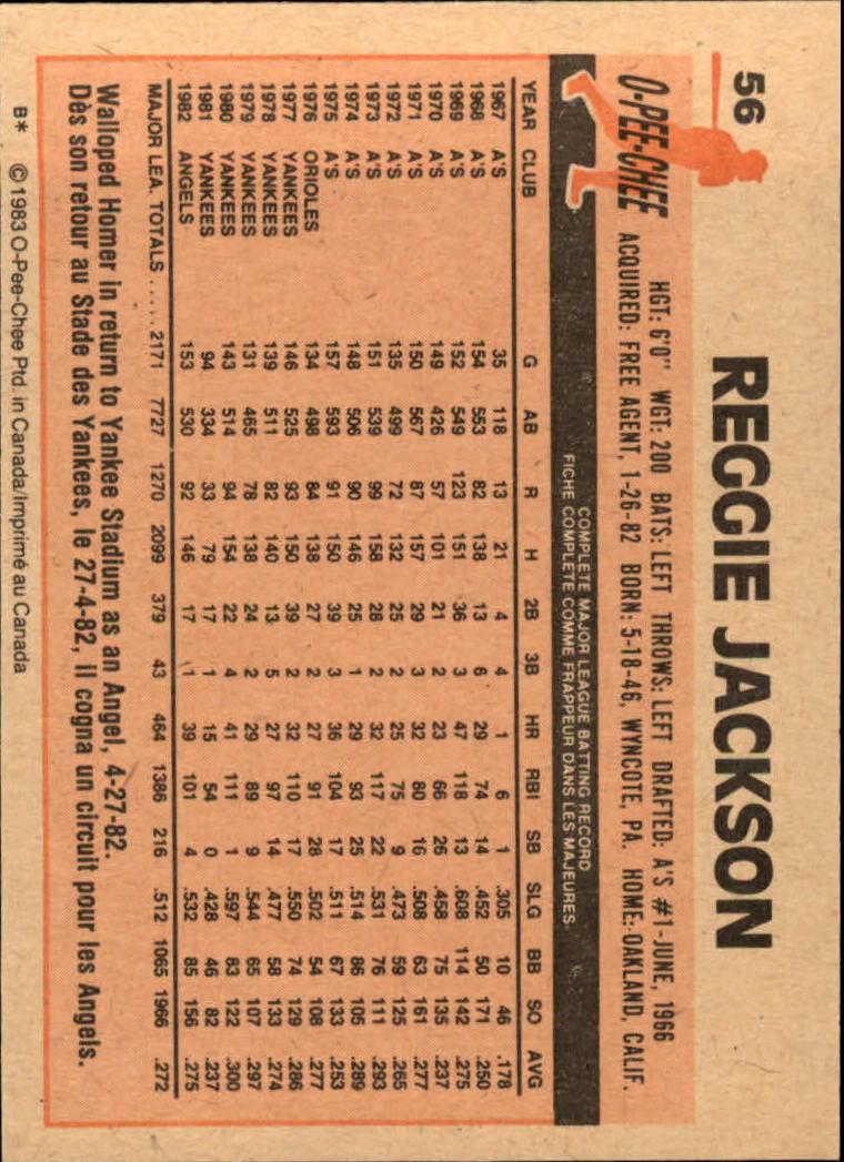 1983 O-Pee-Chee #56 Reggie Jackson back image