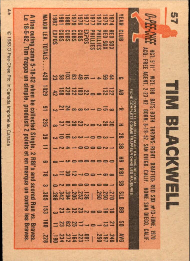 1983 O-Pee-Chee #57 Tim Blackwell back image