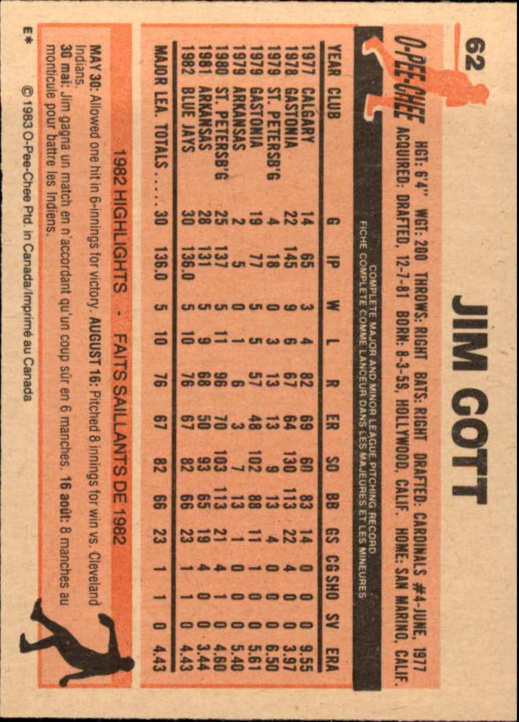 1983 O-Pee-Chee #62 Jim Gott back image