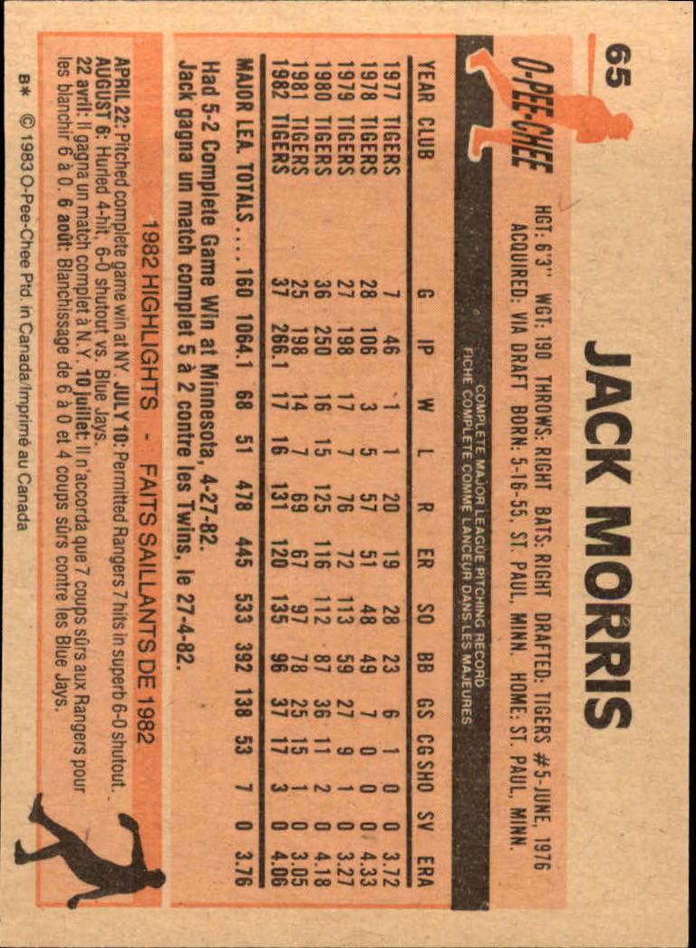 1983 O-Pee-Chee #65 Jack Morris back image