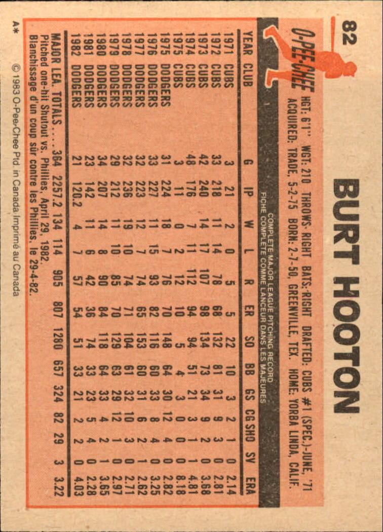1983 O-Pee-Chee #82 Burt Hooton back image