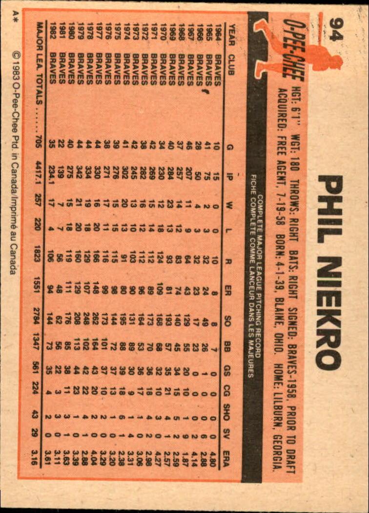 1983 O-Pee-Chee #94 Phil Niekro back image