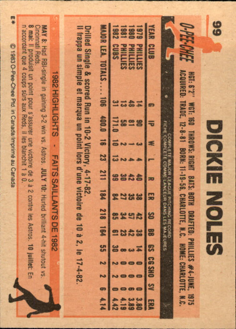 1983 O-Pee-Chee #99 Dickie Noles back image