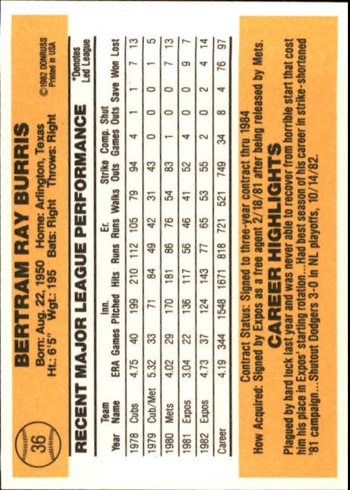 1983 Donruss #36 Ray Burris back image