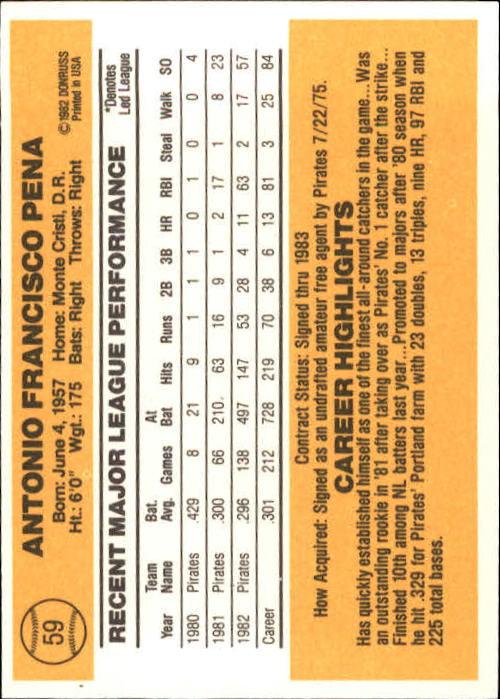 1983 Donruss #59 Tony Pena back image
