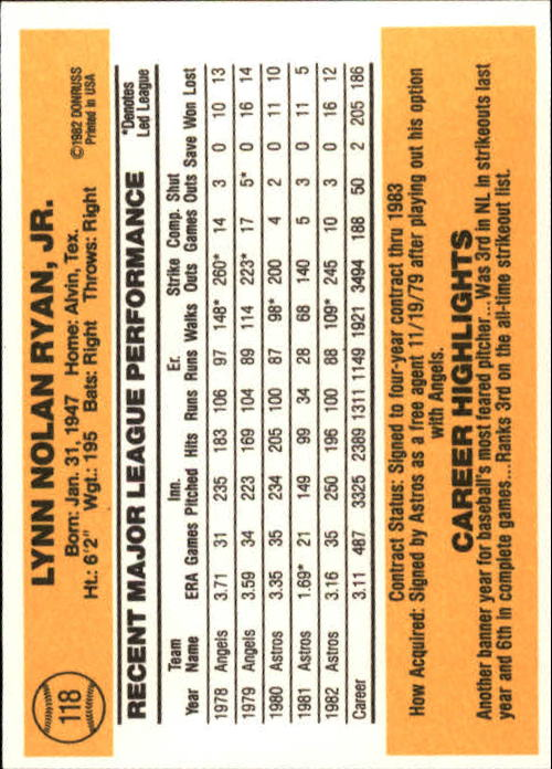 1983 Donruss #118 Nolan Ryan back image