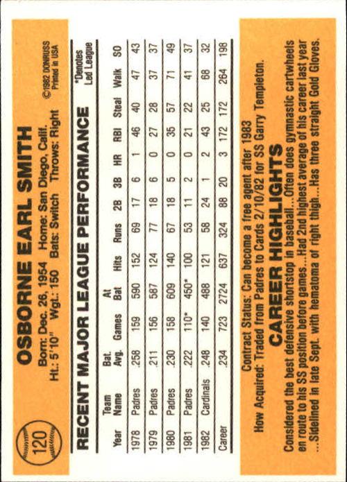 1983 Donruss #120 Ozzie Smith back image