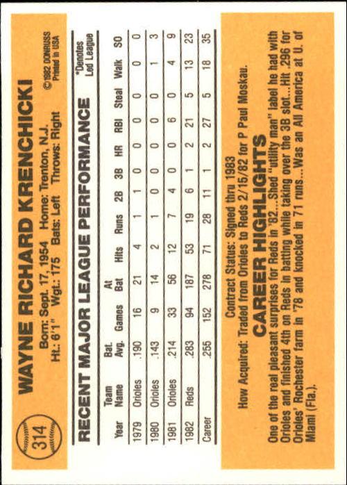 1983 Donruss #314 Wayne Krenchicki back image