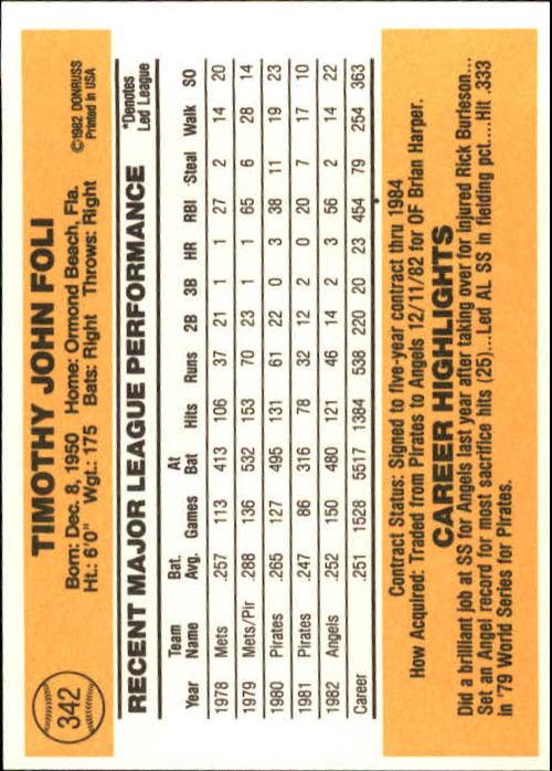 1983 Donruss #342 Tim Foli back image