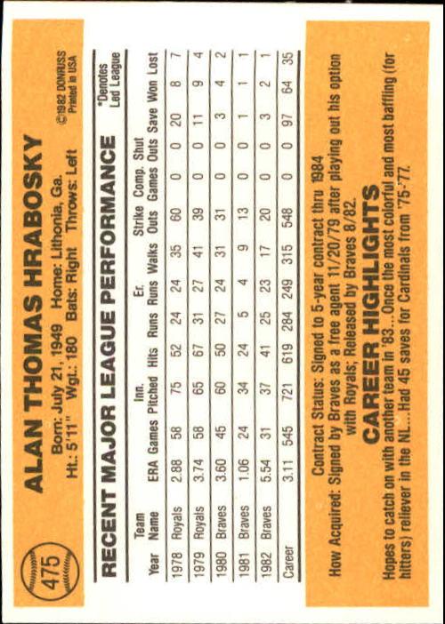 1983 Donruss #475 Al Hrabosky back image