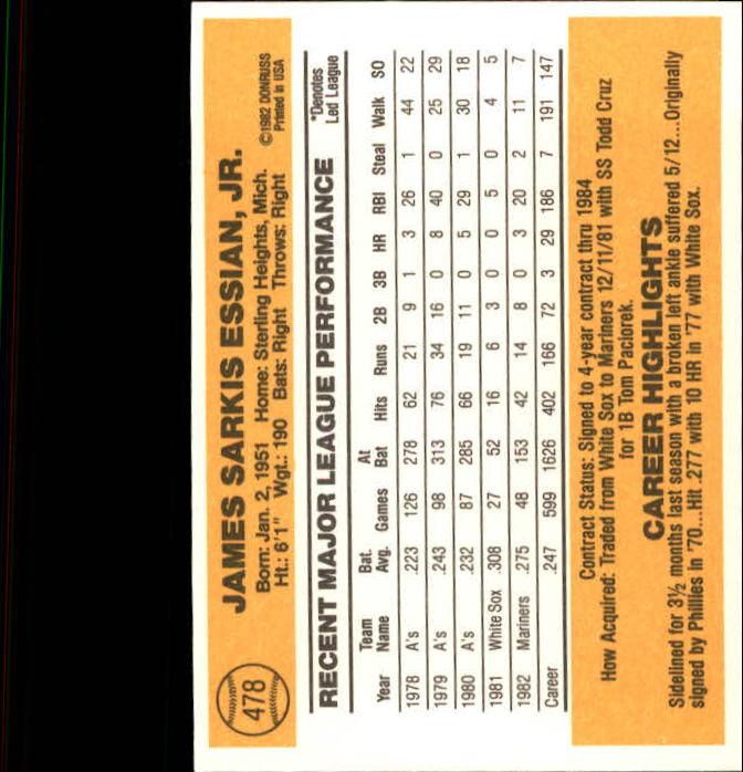 1983 Donruss #478 Jim Essian back image