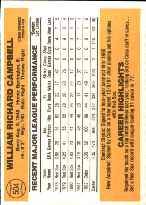 1983 Donruss #504 Bill Campbell back image