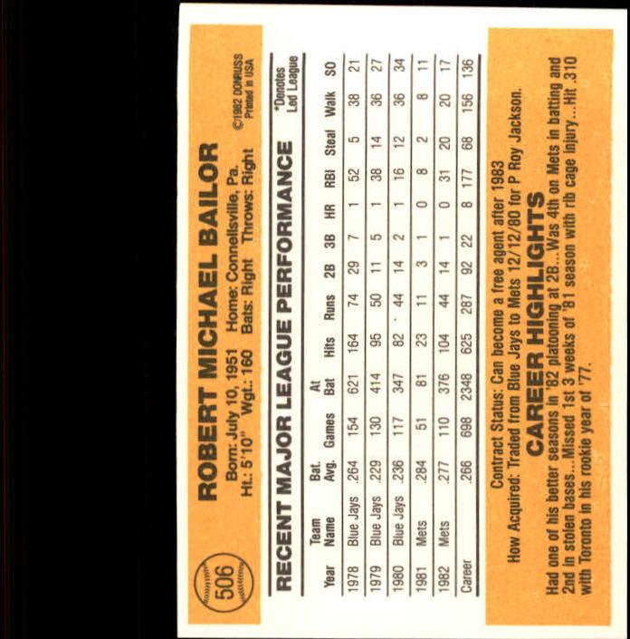 1983 Donruss #506 Bob Bailor back image