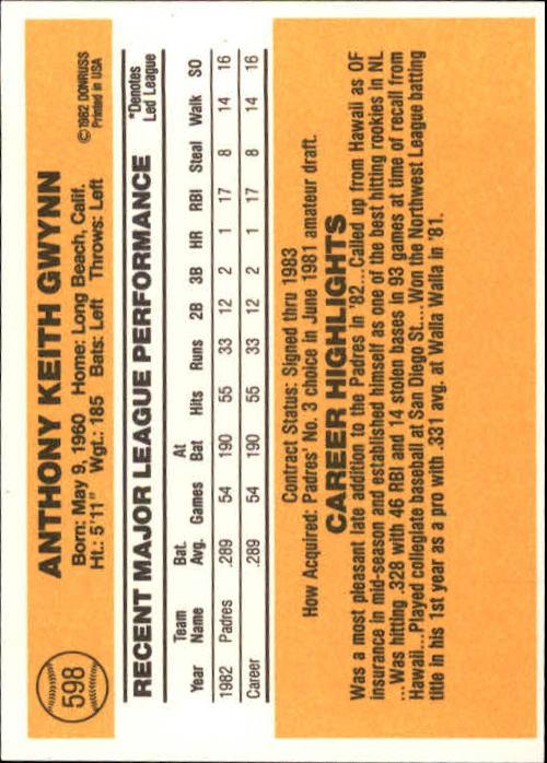 1983 Donruss #598 Tony Gwynn RC back image