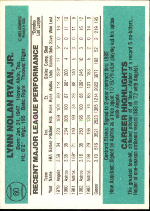 1984 Donruss #60 Nolan Ryan UER/Text on back refers to 1972 as/the year he struck out 383;/the year was 1973 back image