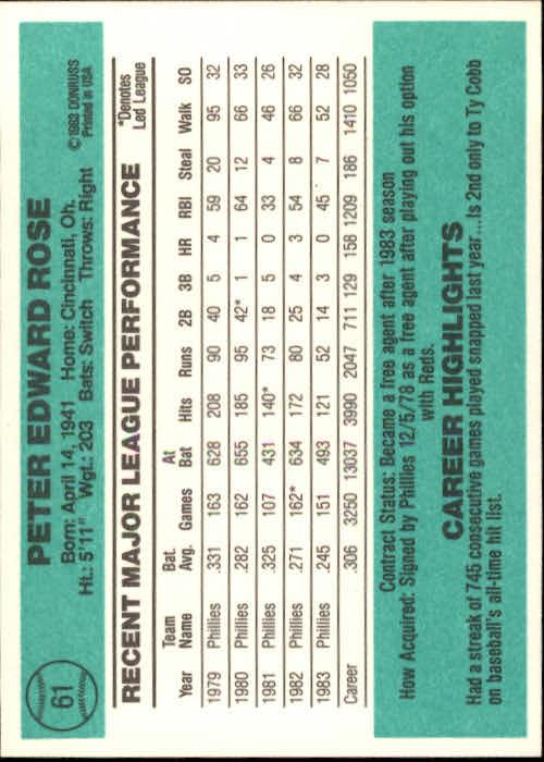 1984 Donruss #61 Pete Rose back image