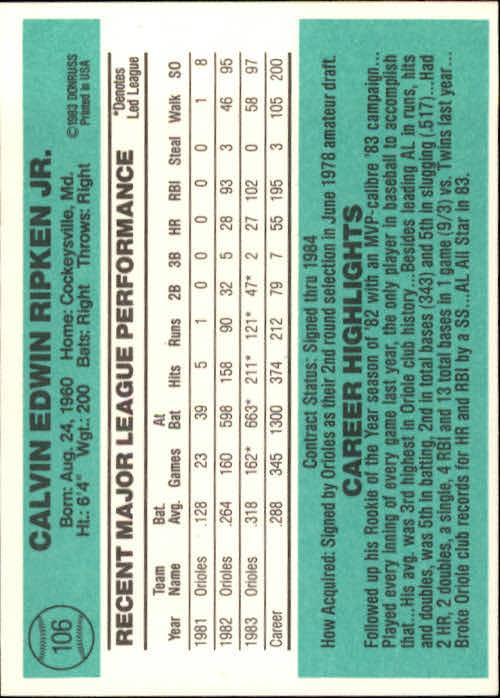 1984 Donruss #106 Cal Ripken back image