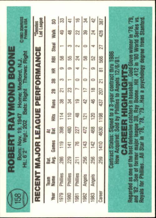 1984 Donruss #158 Bob Boone back image