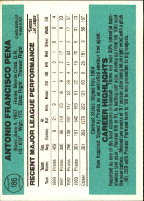 1984 Donruss #186 Tony Pena back image