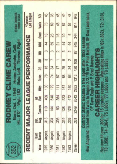 1984 Donruss #352 Rod Carew back image