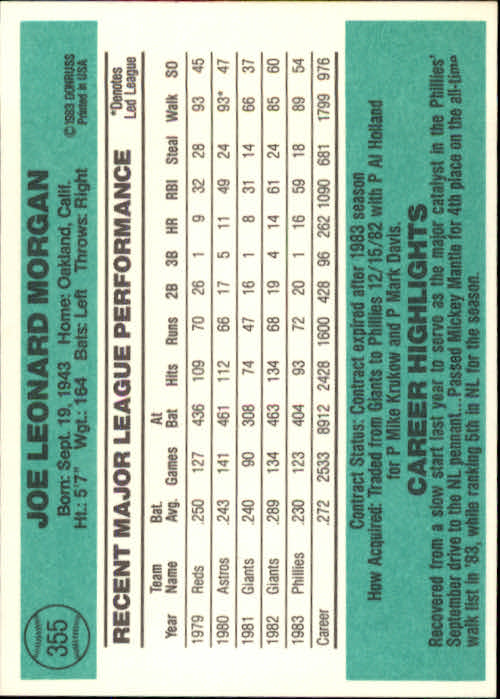 1984 Donruss #355 Joe Morgan back image