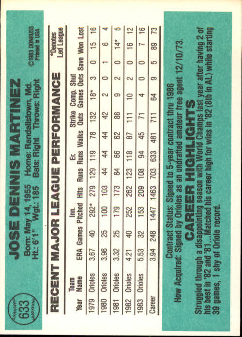 1984 Donruss #633 Dennis Martinez back image