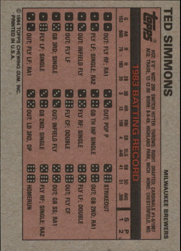 1984 Milton Bradley #24 Ted Simmons back image