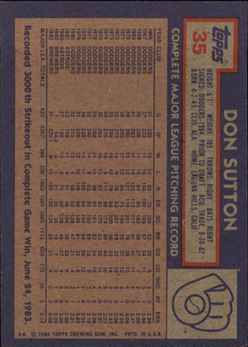 1984 Topps #35 Don Sutton back image