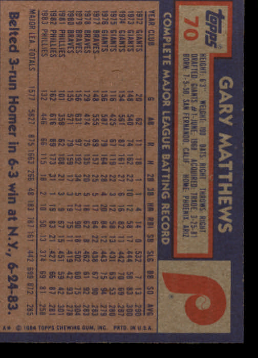 1984 Topps #70 Gary Matthews back image