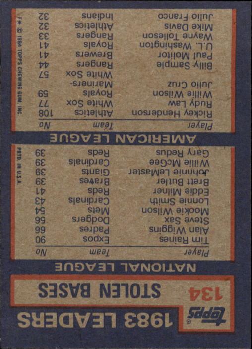 1984 Topps #134 T.Raines/R.Henderson LL back image