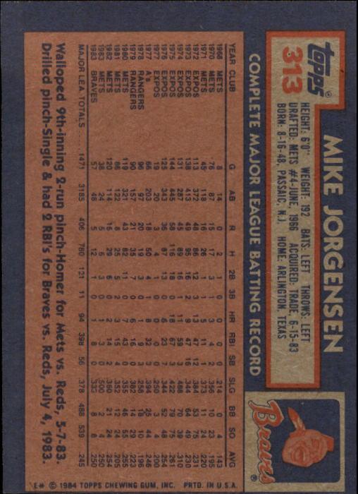 1984 Topps #313 Mike Jorgensen back image