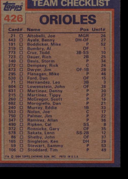 1984 Topps #426 Orioles TL/Cal Ripken back image