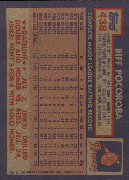 1984 Topps #438 Biff Pocoroba back image