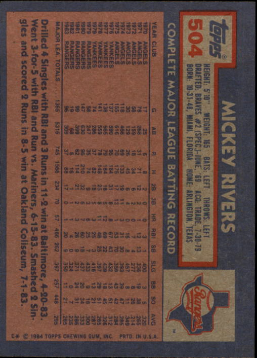 1984 Topps #504 Mickey Rivers back image