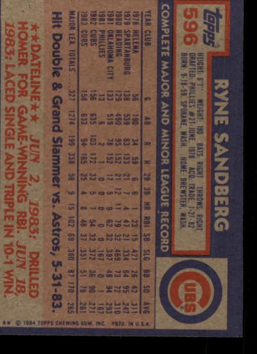 1984 Topps #596 Ryne Sandberg back image
