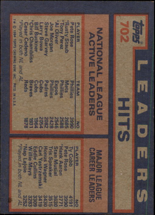 1984 Topps #702 Rose/Staub/Perez LL back image