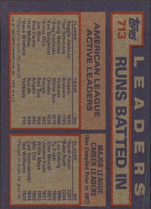 1984 Topps #713 Reggie/Simmons/Nett LL back image