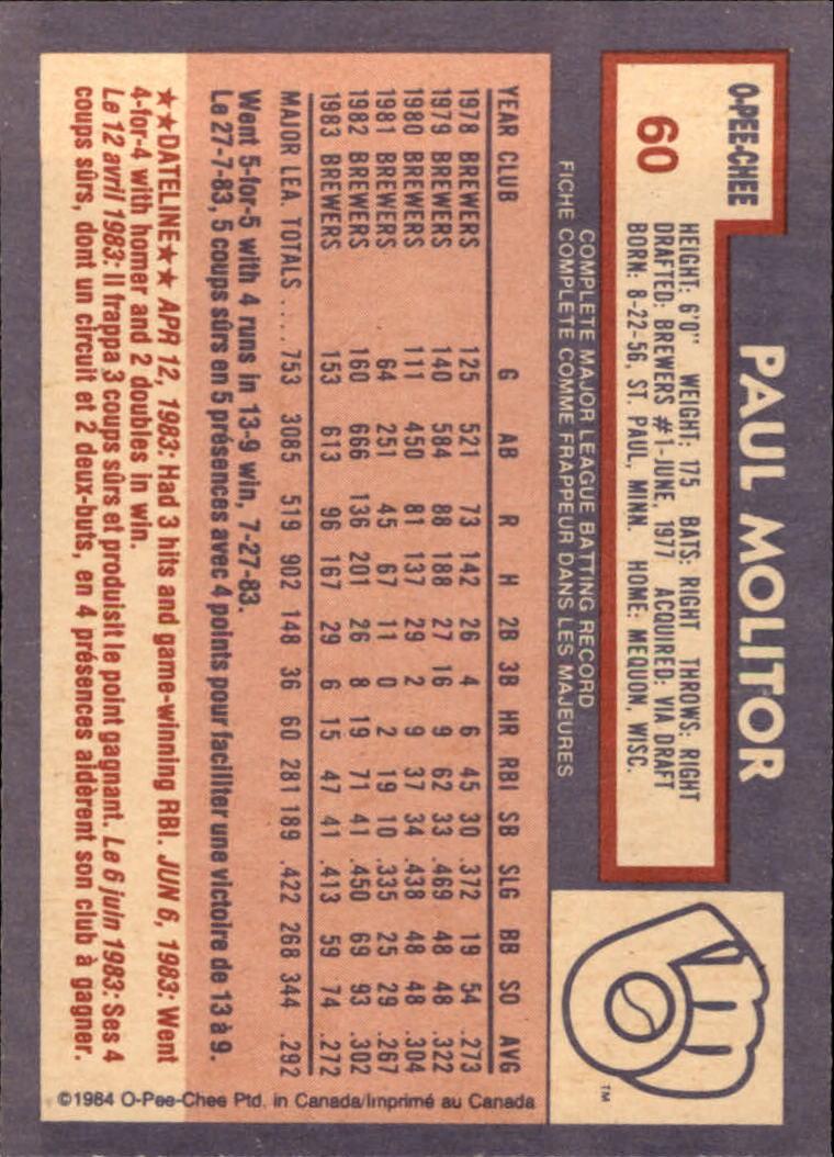 1984 O-Pee-Chee #60 Paul Molitor back image
