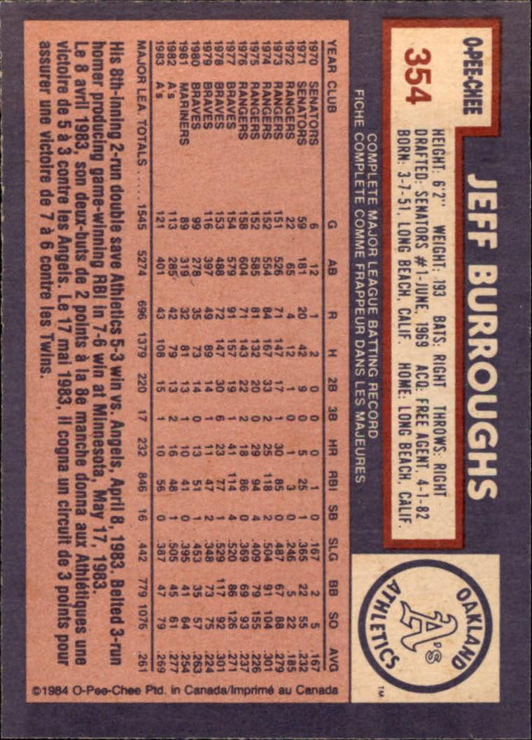 1984 O-Pee-Chee #354 Jeff Burroughs back image
