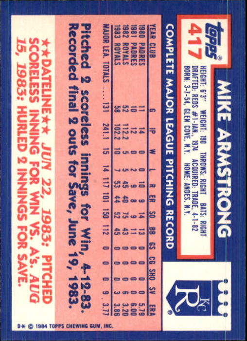 1984 Topps Tiffany #417 Mike Armstrong back image