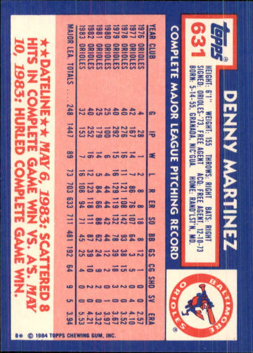1984 Topps Tiffany #631 Dennis Martinez back image