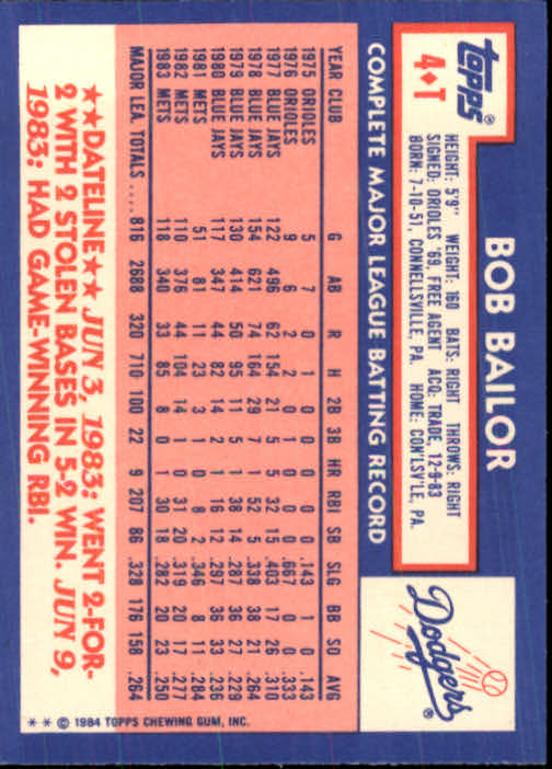 1984 Topps Traded #4T Bob Bailor back image