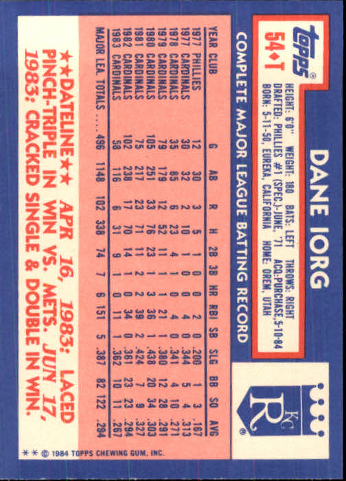 1984 Topps Traded #54T Dane Iorg back image